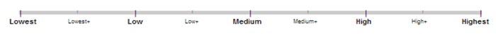 页面质量评分